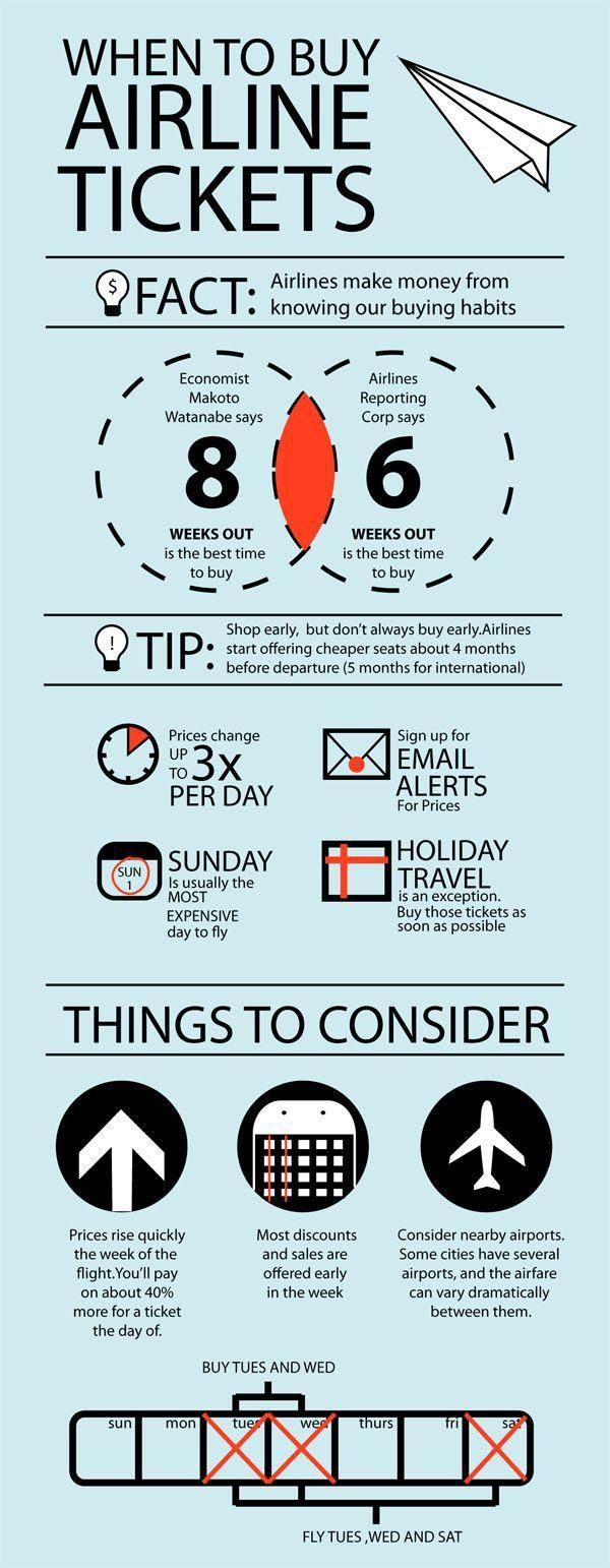 This makes it really easy to know when to purchase your flights. Such great tips and ideas to save money and budget your honeymoon. www.tomislavperko.com