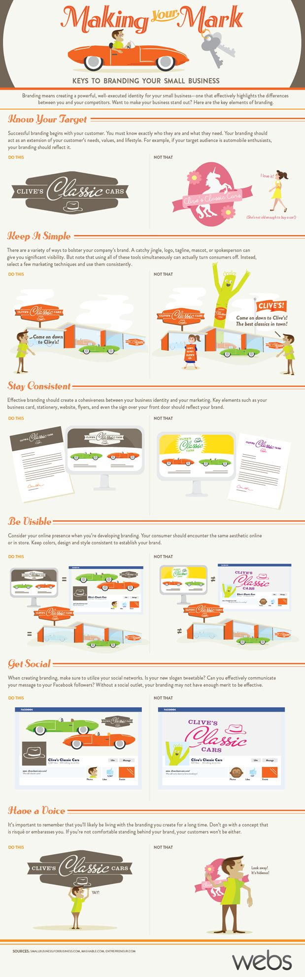 Infographic - Keys To Branding Your Small Business.  For a business looking to be relevant longer than a year, branding is the one of the key investments you can make towards your business. There are some great methodical steps to take note of when considering your brand's presence and interpretation by the general public.