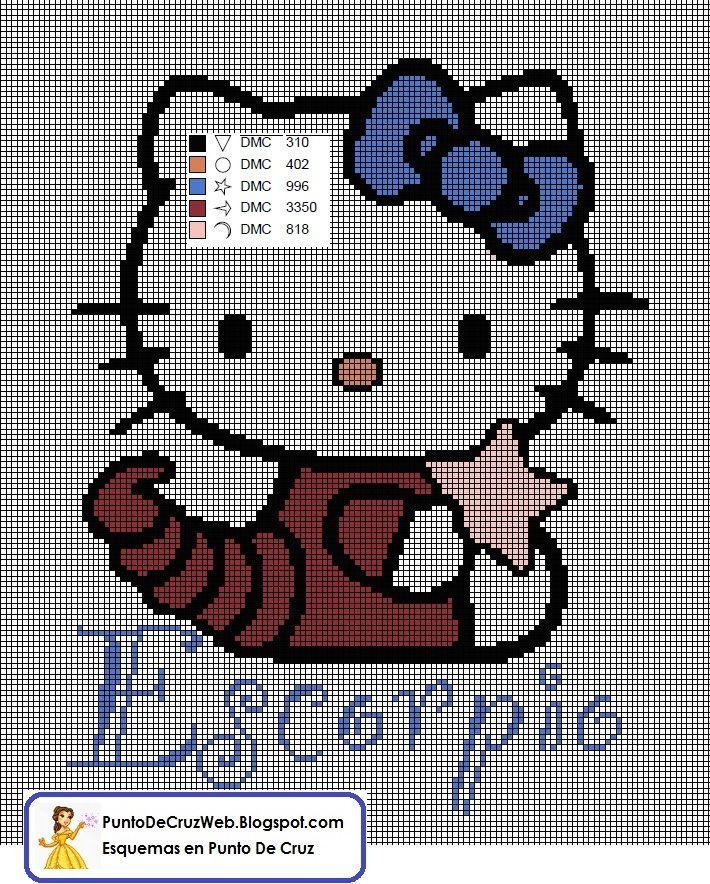 Punto De Cruz Horoscopo Hello Kitty Escorpio. www.puntodecruzweb.blogspot.com