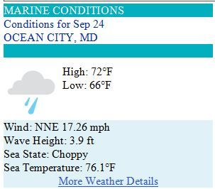Ocean City Maryland Weather Forecast for Wednesday, September 24 2014 - Cloudy, windy & rains coming, good day to catch up on your To-Do list! #ocmd