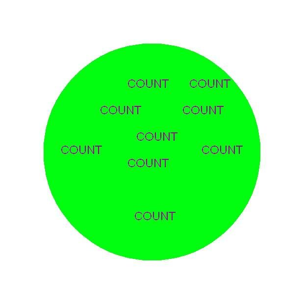 An experiment with COUNT written 9 times in a Green EC