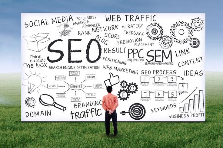 Qu'est ce que le BID management ? | Agence web 1min30, Inbound marketing et communication digitale 360°