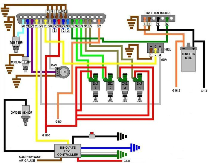 15b678df1756a156e90a470fee4b16a7 combustion engine fuel injection 65 best fuel injection and ecu images on pinterest fuel Fuel Injector Diagram at soozxer.org