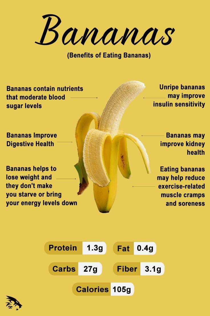 Bananas Nutrition Facts Keon Banana Nutrition Facts Banana Health Benefits Benefits Of Eating Bananas