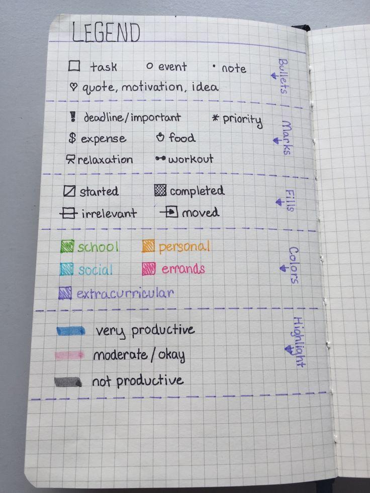 Postei esse texto com ideias pra melhorar o uso do Bullet Journal e vieram me perguntar como é esse método e como usar, decidi faz...