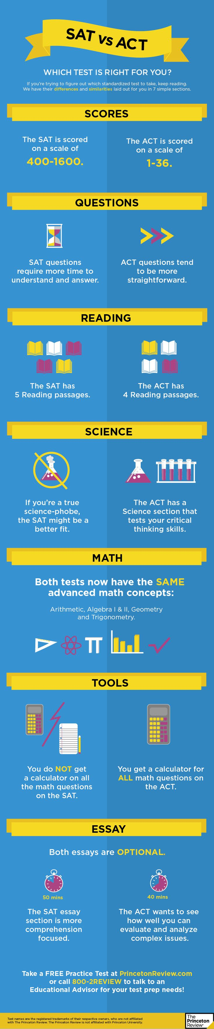 New SAT vs ACT Infographic v2