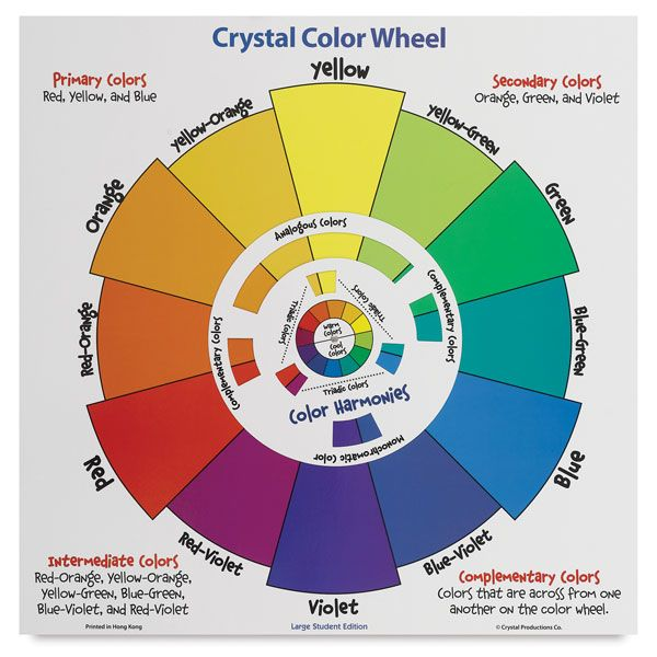Color Wheel Posters Student Color Wheel Poster My