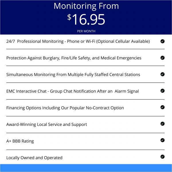 Alarm Monitoring From $16.95 a Month