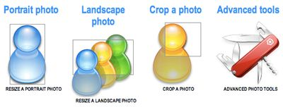 Resize Your Images Online Without Photoshop