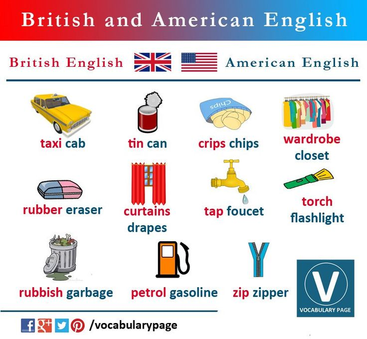 british vs american english English learners are often confused about the difference between american and british english the everyday grammar team looks into six ways that the two varieties of english are different you may be surprised to learn the differences are not only in vocabulary, but also in grammar.