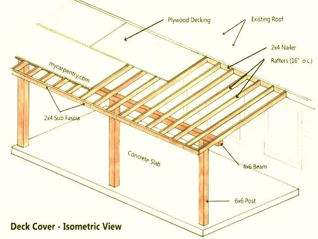Patio Awning Plans Patio Covers Plans Diy 13669 642 482 Color Diy Awning Patio Awning Outdoor Awnings