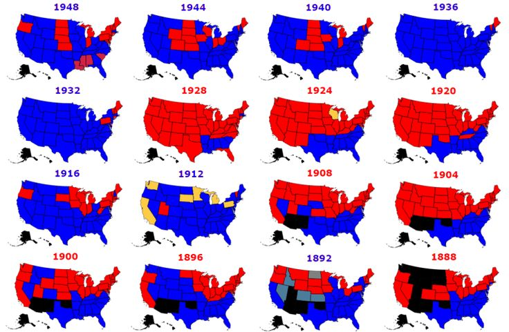 U.S.A presidential election historical results 1888-1948