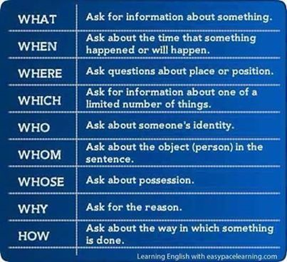 #WhWords #grammar #voc #ELT #InmaRdM #TheMoonCat