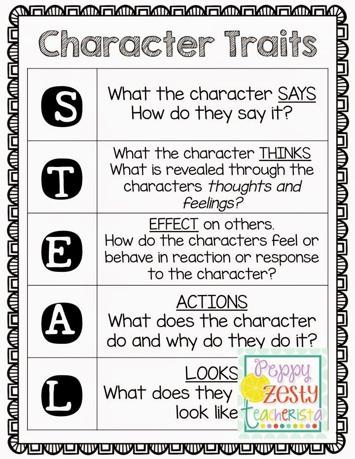 Great acronym to get kids thinking about character changes AND reinforce that they change comes from something specific! They need to provide text evidence!