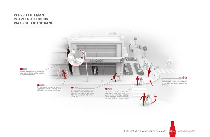 Coca-Cola: Interception. Really nice art direction and fresh approach