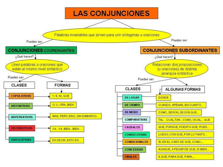 LAS_CONJUNCIONES.jpg