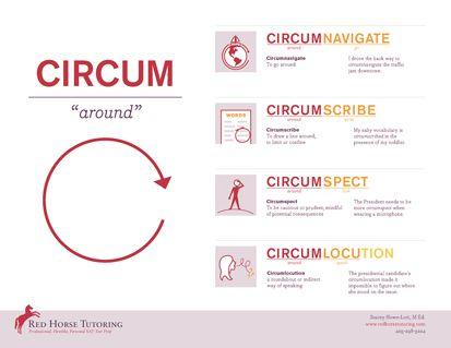 #SAT #vocabRoot: Circum - Stellar Scores