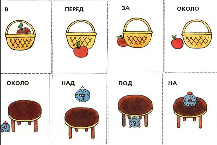 Prepositions (Russian)