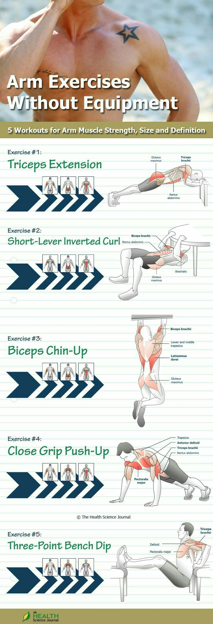 Physical tricep workout