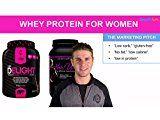 Whey ProteinWhey Protein For Women