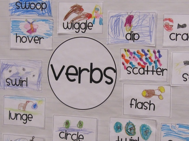 ELACCKL5d Shades of meaning--Verbs-I'm doing this with verbs with differing shades of meaning (glare, stare, look, peek,etc)