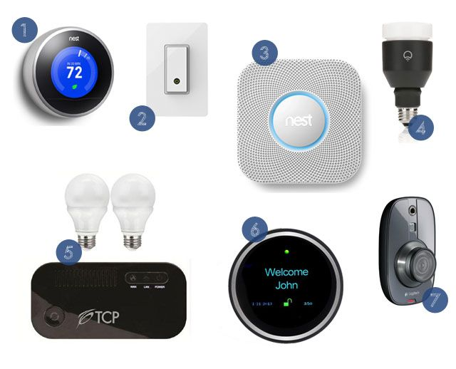 automated home, smart home, smart lock, smart electronics, goji, nest thermostat, nest smoke detector