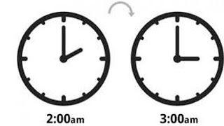 Sujapon Joyería Relojería: CAMBIO DE HORA