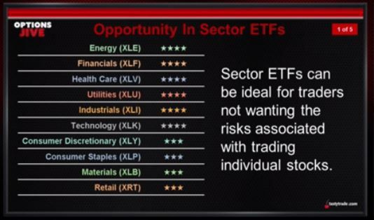 What are the most important ETFs. How do you trade them.