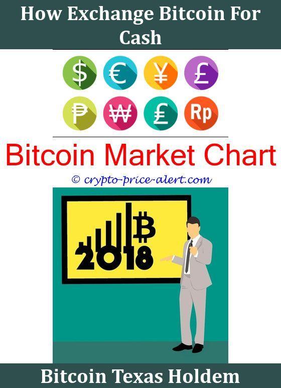 Stocks Similar To Bitcoin Cryptocurrency Broker Usa