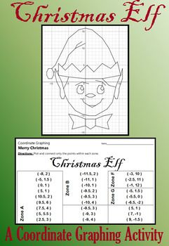 Celebrate Winter with this festive coordinate graphing activity. Students are given a list of coordinate points to connect.  They should connect the points only within the designated zones. When they are done, they will have a picture of a Jolly Christmas Elf.Don't forget to download a copy of my custom-made FREE GRAPH PAPER.Here are some tips: [1] All points will be on one grid line or another. [2] A completed picture has been provided to be used as a key.  [3] You can download my custom…