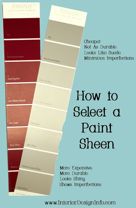How To Select A Paint Sheen Flat Matte Eggshell Semi Gloss