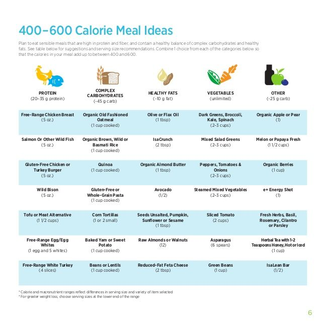 6  400–600 Calorie Meal Ideas  Plan to eat sensible meals that are high in protein and fiber, and contain a healthy balanc...