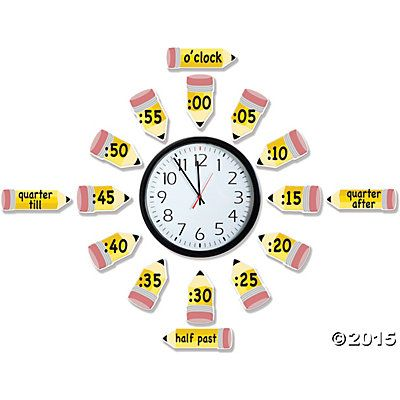 telling the time for English learners with images to share - Google Search