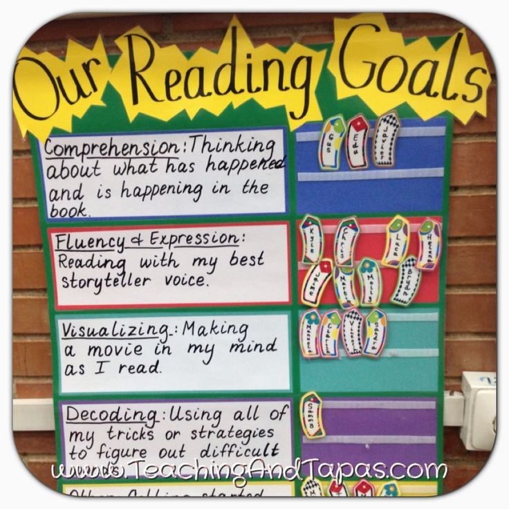 This is a reading chart to have in any grade, including 4th - 8th grade classrooms! It is a chart that talks about goals students have for their reading and when they achieve different steps they can move up on the poster.
