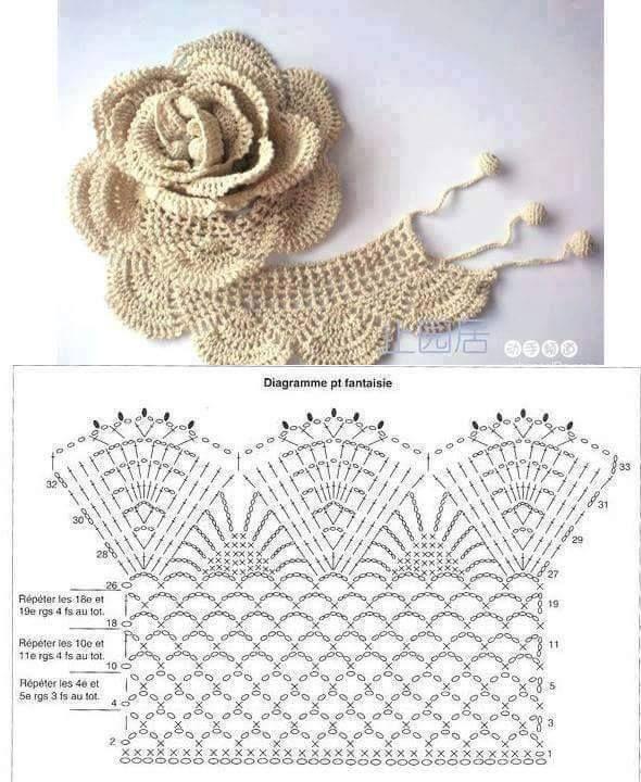 Flores de crochet, pequeñas y grandes ideas   Lindas flores y pequeñas, que permiten realizar miles de proyectos hermosos. Les dejamos alg...