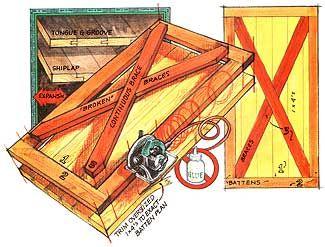 Build A Wooden Door: Three Ways   DIY