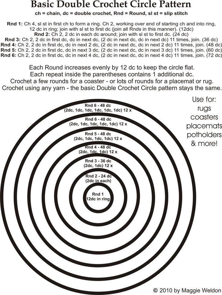 Basic Double Crochet Circle Pattern - mjukdesigns