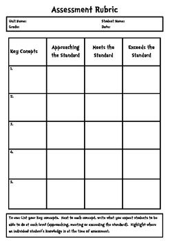 Editable thematic unit planning template thematic units for Class assessment template