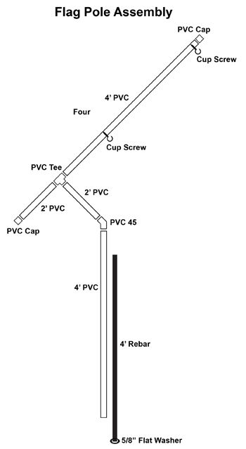 Easy Campsite Flag Pole | American Legion Post 41