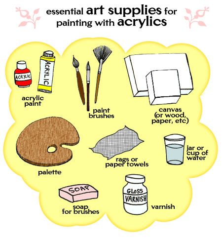 essential art supplies for painting with acrylics