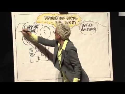Best Ted Talks 2015 - Draw your future - Take control of your life - YouTube