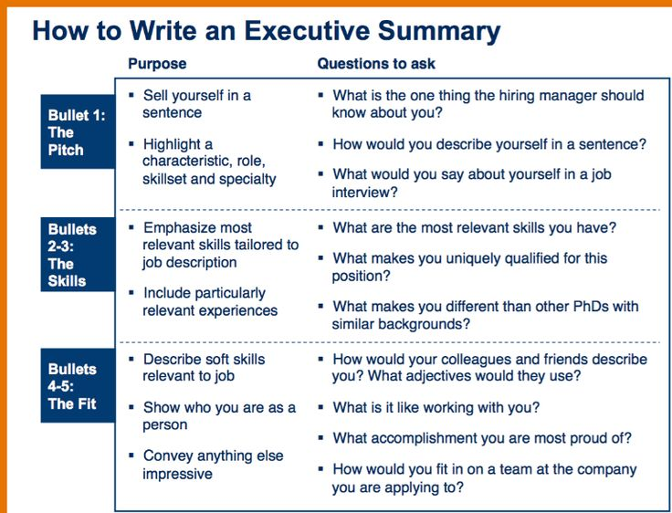 Best Executive Summary Ideas On Writing A Business Within One Page