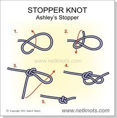 Stopper Knot - also known as the Oysterman's stopper, is a knot developed by Clifford Ashley around 1910. It makes a well-balanced trefoil-faced stopper at the end of the rope, giving greater resistance to pulling through an opening than other common stoppers. Essentially, the knot is a common Overhand noose, but with the end of the rope passing through the noose eye, which closes upon it.