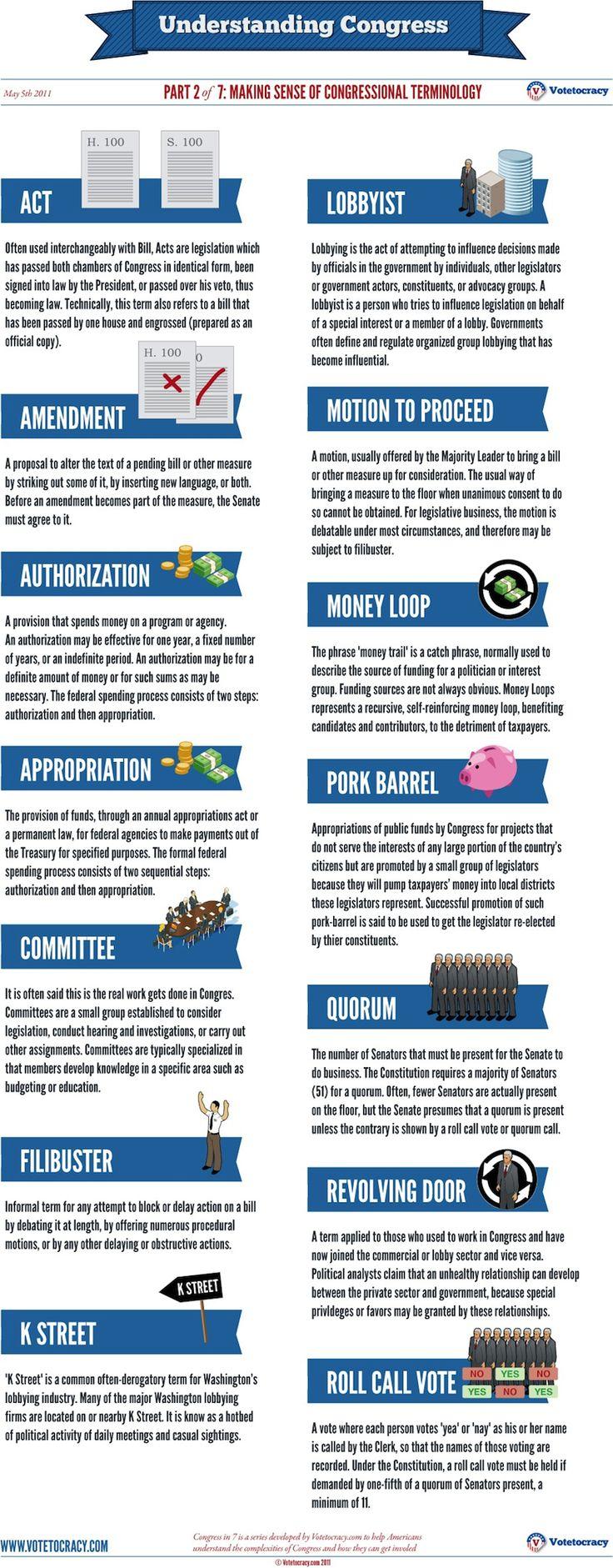 Understanding Congress Part 2 of 7: Making sense of Congressional Terminology