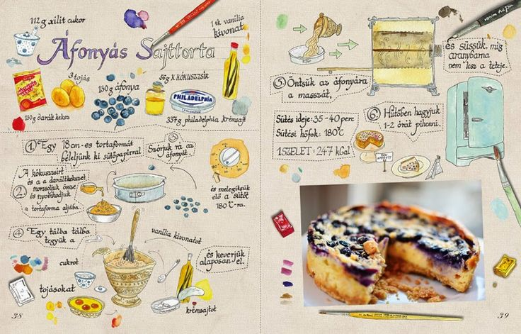 Recipe illustration by Dalocska #recipe #illustration #hungary #cheesecake