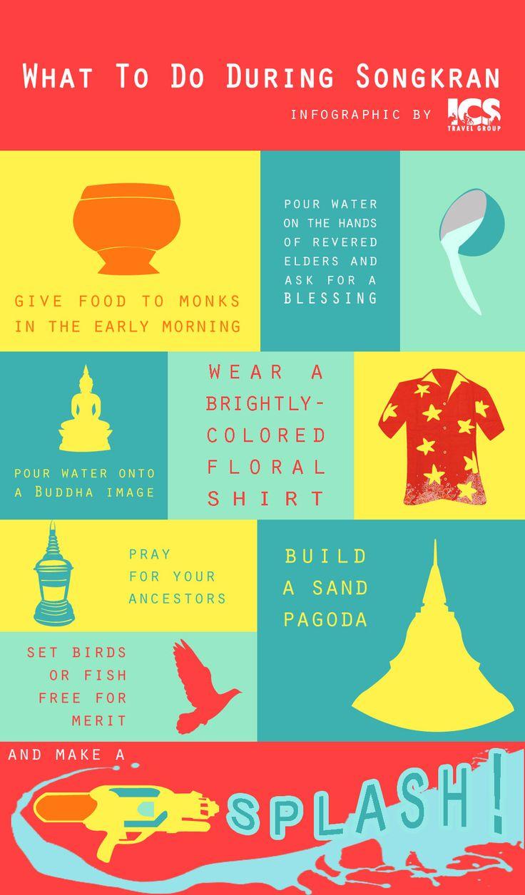 Songkran Thailand infographic