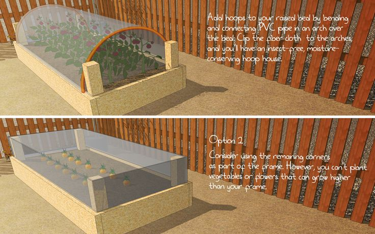 wikiHow+to+Construct+a+Raised+Planting+Bed+--+via+wikiHow.com