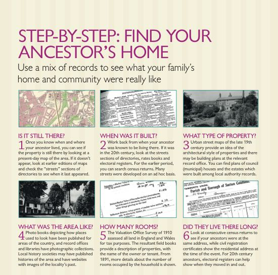Step-By-Step: Find Your Ancestors Home ~ Use a mix of records to see what your family's home and community were really like. - Family Tree Magazine