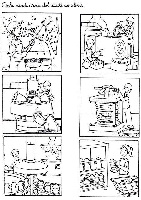 Ciclo productivo del aceite 02.jpg (452×640)
