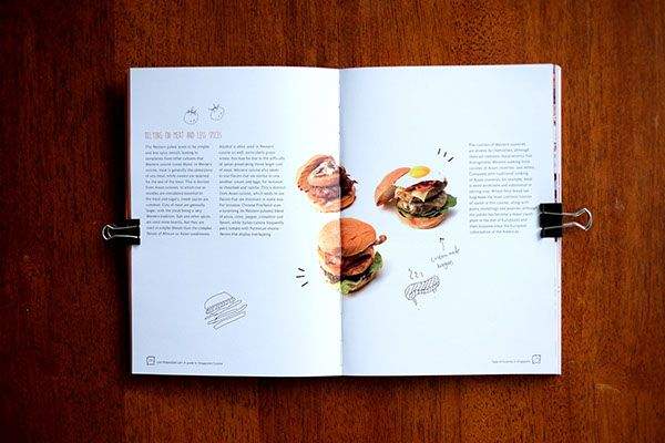 Let's Makan Lah! on Behance